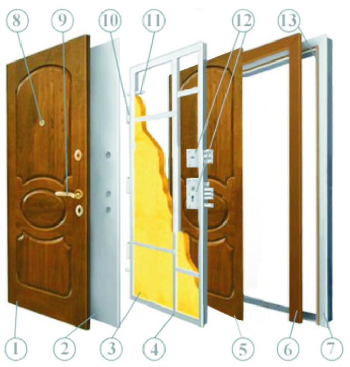 каркасные железные двери